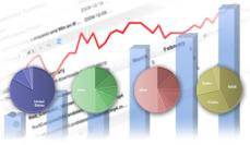 Google analytics, nielsen, agb, τηλεθέαση, επισκεψιμότητα, sites