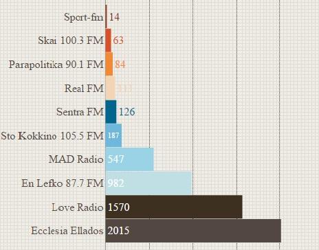 radio athens alexa